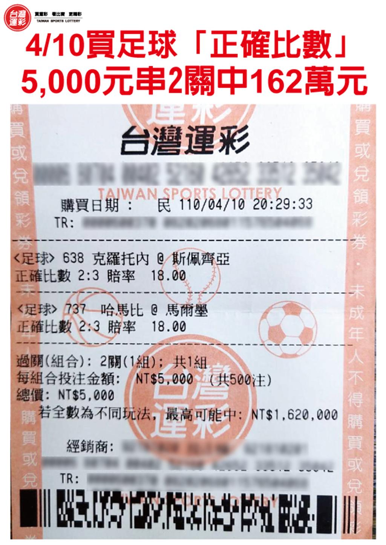 4月10日5000元串2關抱回162萬元彩券