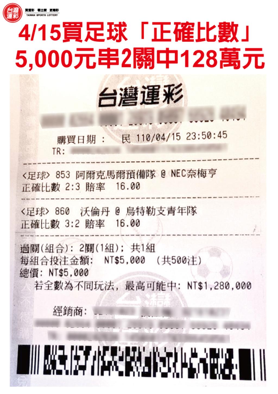 4月15日5000元串2關抱回128萬元彩券